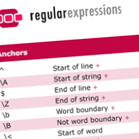 Regular Expressions Cheat Sheets