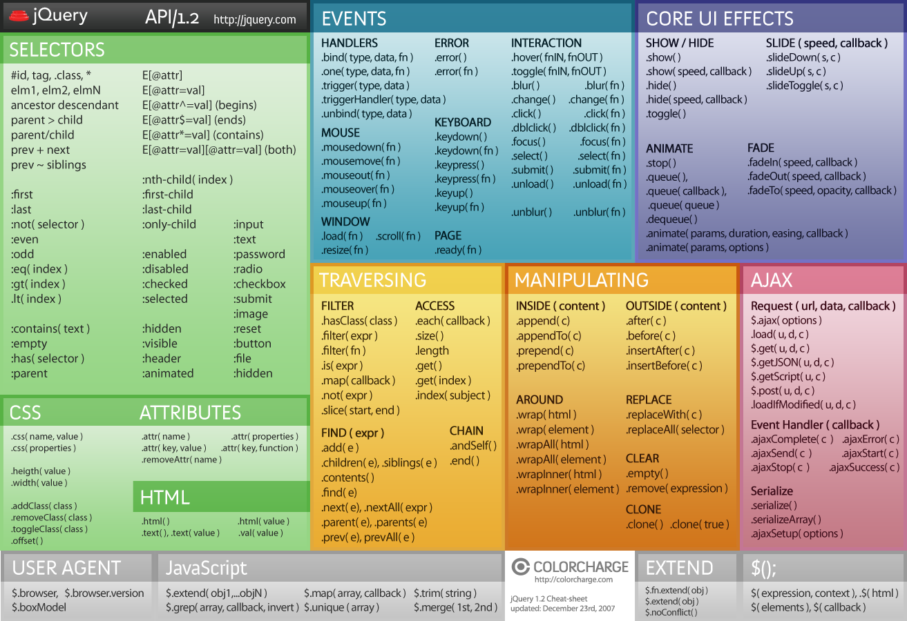 http://nettuts.s3.amazonaws.com/154_cheatsheet/jquery12_colorcharge.png