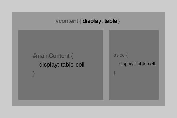 Centrar texto verticalmente mediante css worldjamblog for Table border css
