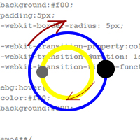 CSS3 Transitions: Fundamentals