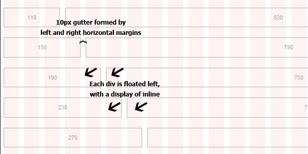 top section: what the CSS does