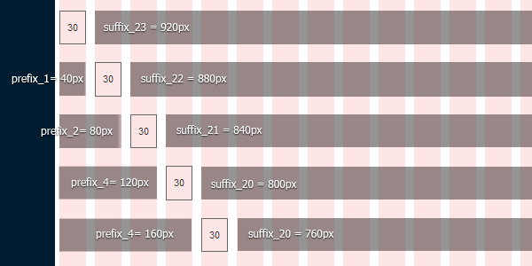 additional horizontal paddings in grid_xx units
